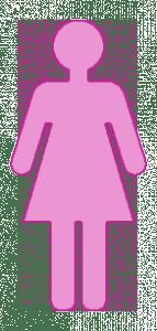 Candida femminile