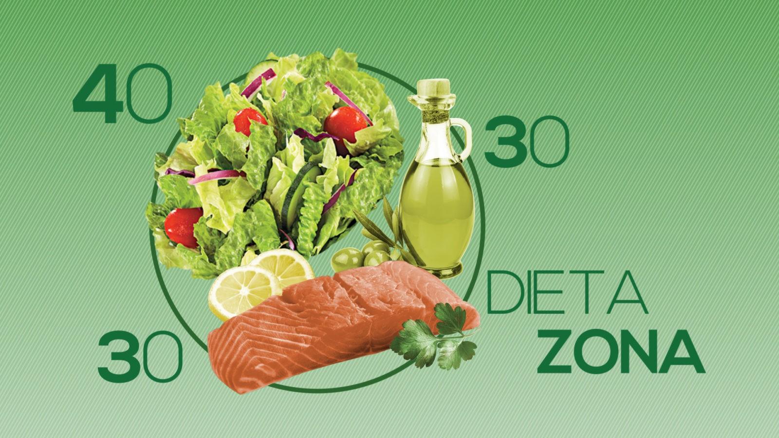 """Dieta Enerzone (dieta """"a zona"""")"""